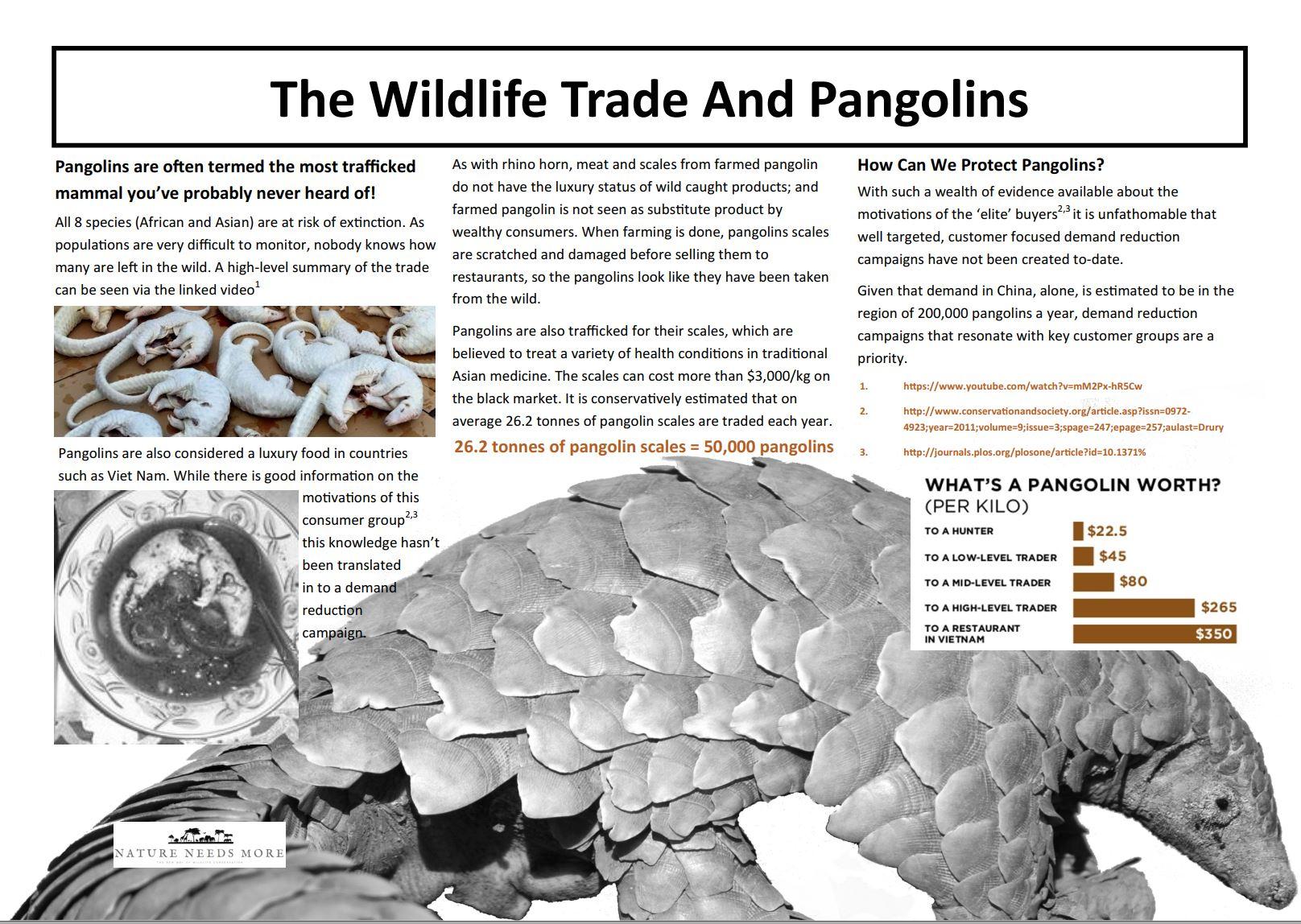 Trade Info Pangolin