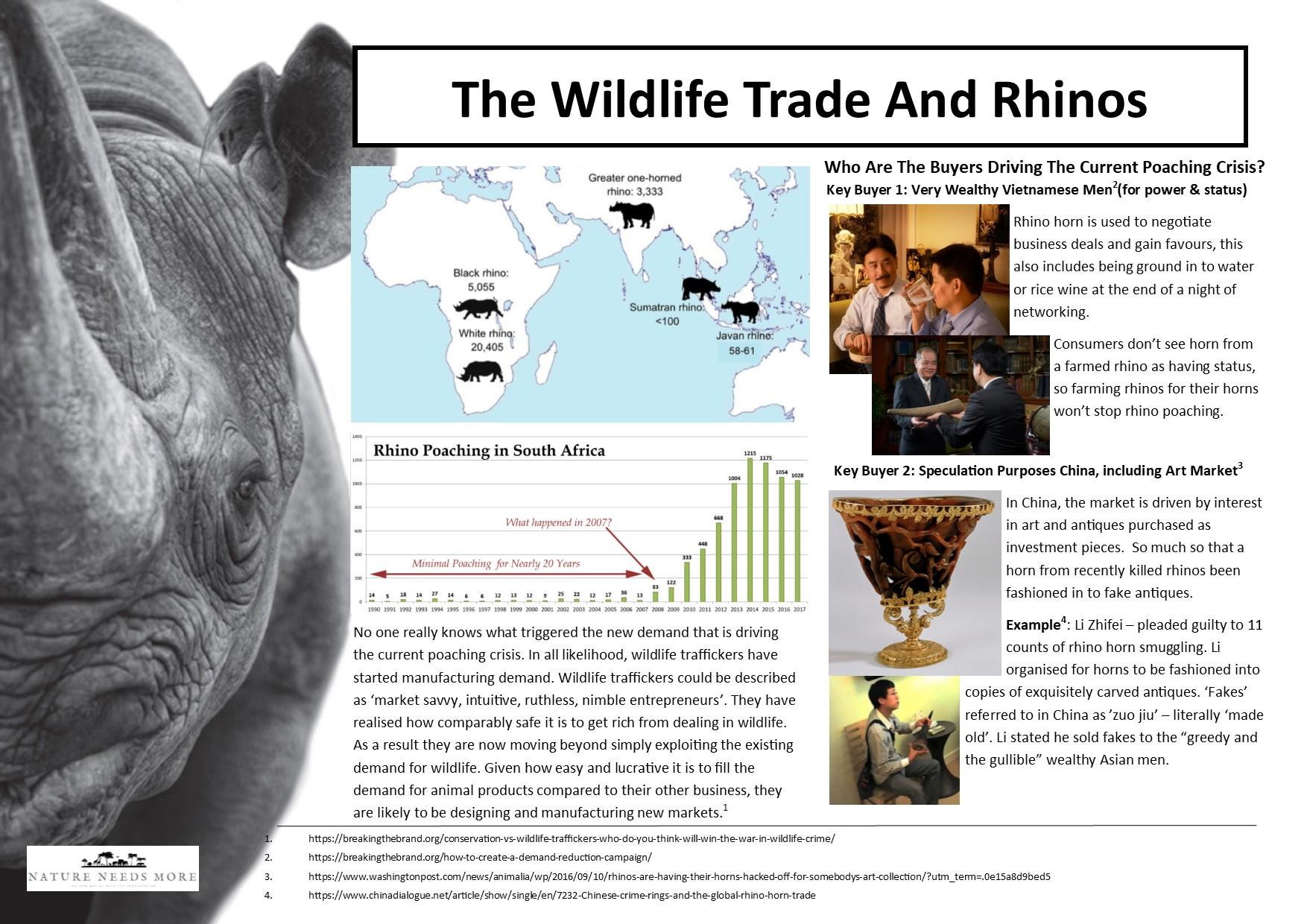 Trade Info Rhino